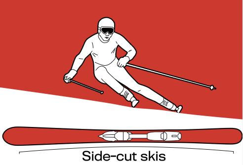 如何在冬季运动比赛中获胜